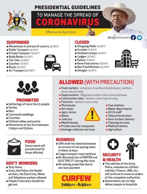 Ugandan covid 19 lockdown guidelines